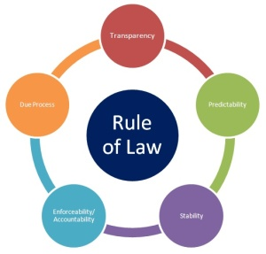 Rule-of-Law