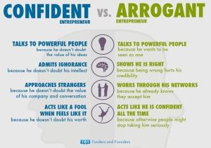 confidence-vs-arrogance-entrepreneur-chart