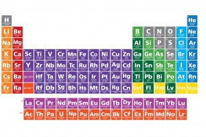 Periodic Table 2016